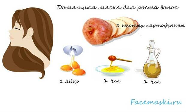 домашняя маска для роста волос (544x329, 43Kb)