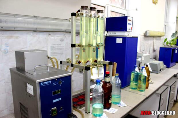 лабораторные испытания бензина