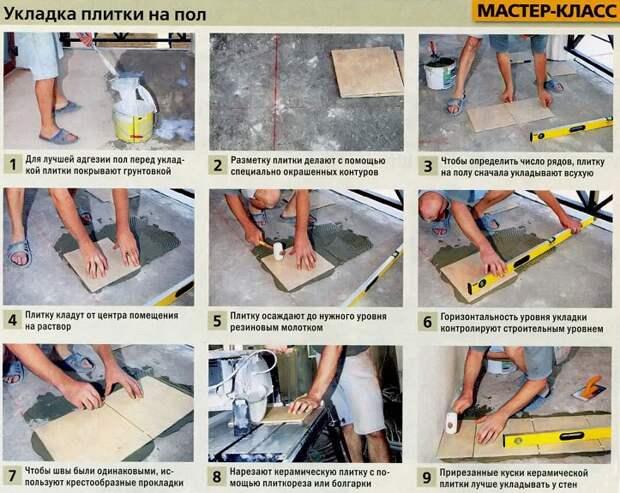 Инструкция по укладке плитки на пол своими руками