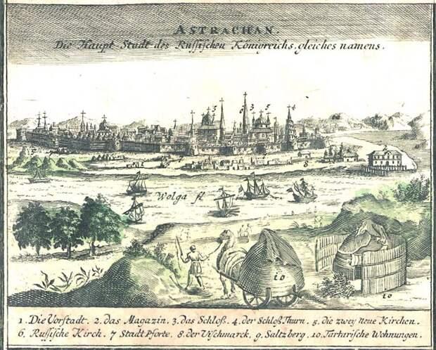 Как Русское царство присоединило Астрахань