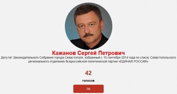 Депутаты Севастополя Кажанов и Вусатенко в лузерах