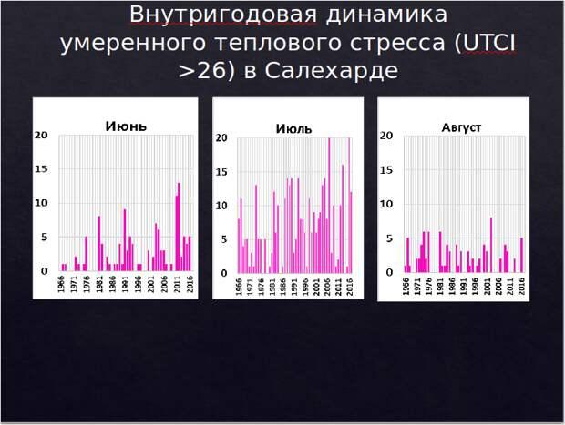 Снимок экрана от 2020-11-17 18-05-50