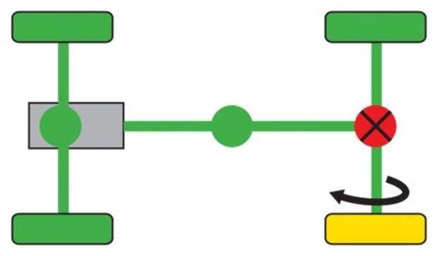 2-7-Zalacha-diff-CP
