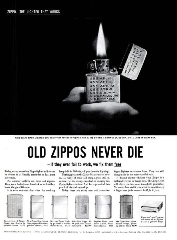 Не откажет никогда. История Zippo