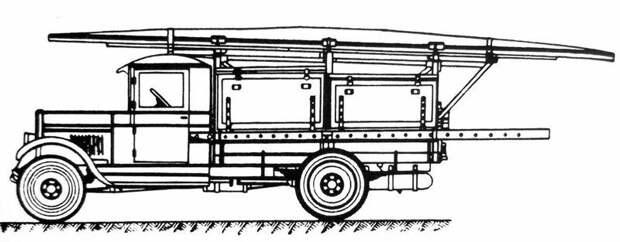Схема основной понтонно-лодочной машины серийного парка НЛП авто, автоистория, военная техника, история, переправа, понтон, понтонно-мостовая переправа