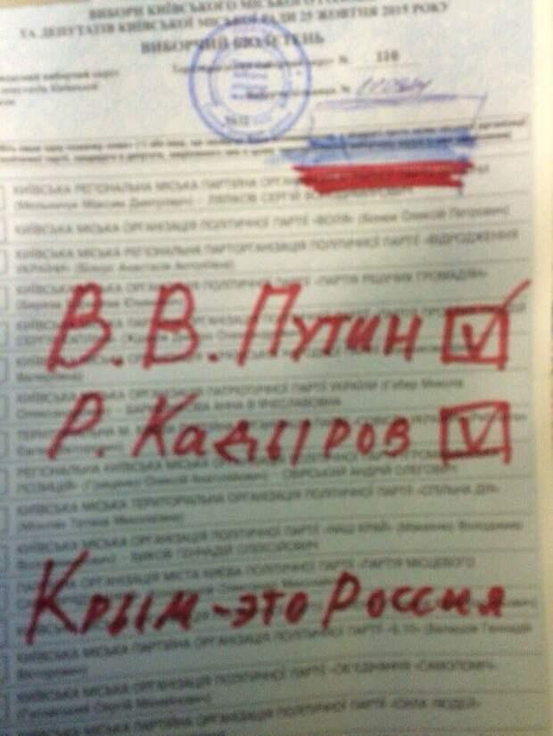 Итоги голосования на Украине в одном фото