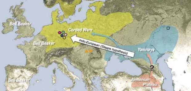 Археологические основания ближневосточной локализации индоевропейской прародины на территории Евразии