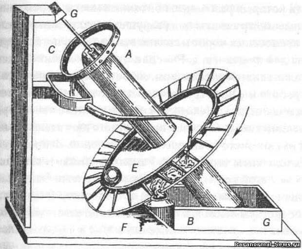 История вечного двигателя