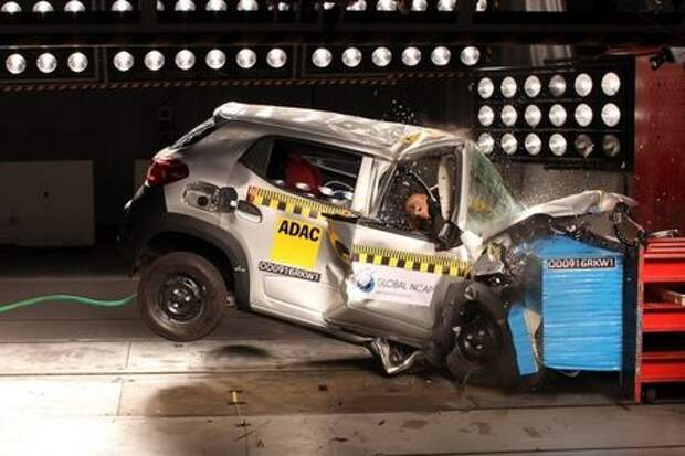 Global NCAP разбил Renault Kwid и другие «капсулы смерти»