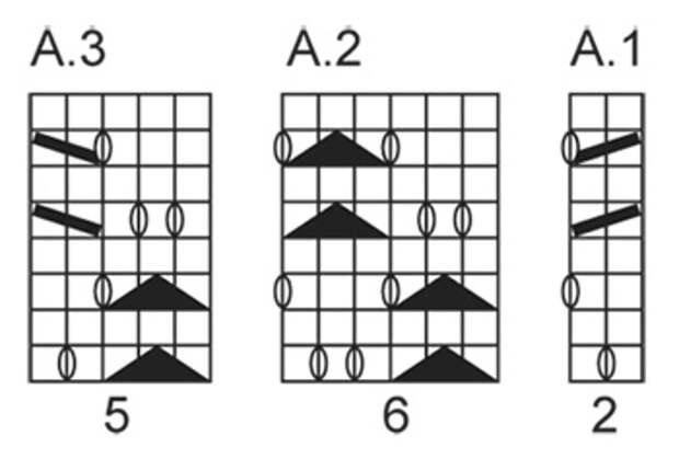 Схема для вязания комплекта из шапки и манишки от DROPS