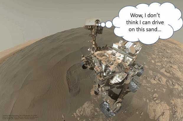 NASA: Вы можете помочь научить марсоходы лучше исследовать Марс