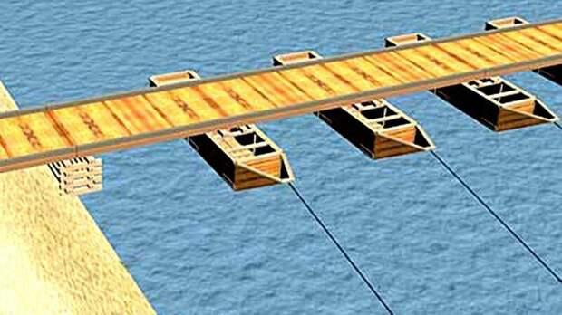 Эскиз непотопляемого парка ДМП-41 с деревянными понтонными лодками авто, автоистория, военная техника, история, переправа, понтон, понтонно-мостовая переправа