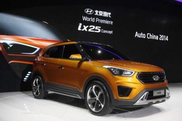 Концепт Hyundai ix25, представленный в 2014 году в Китае