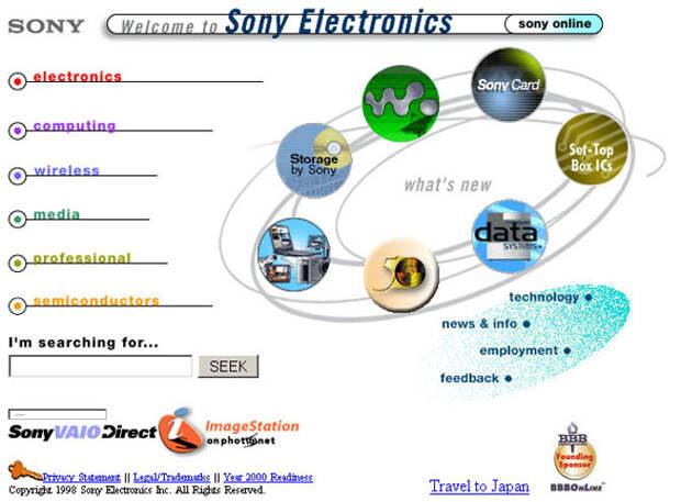 Как выглядели известные сайты на заре своей деятельности