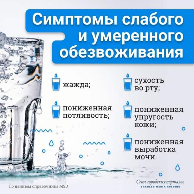 Два литра в сутки — это миф. Вот сколько воды нужно пить в день
