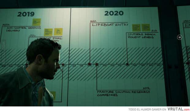 Разработчики игры 2016-го года предвидели будущее?