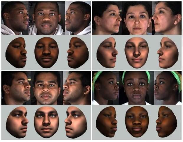 Портреты наоснове данных генома.