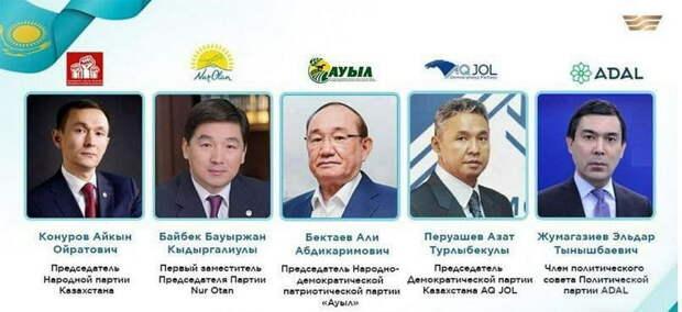 Выборы в Казахстане: Русофобы укрепляют позиции