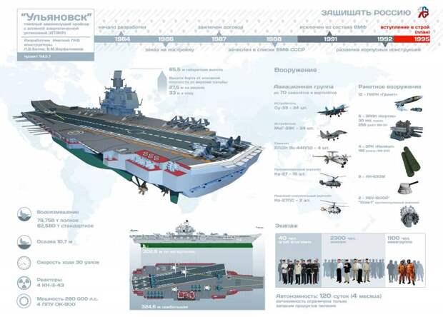 Судьба русского флота