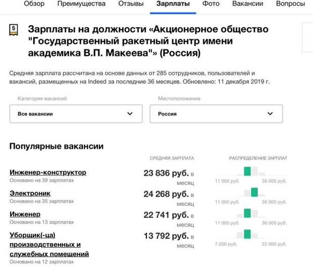 Популярный блогер удивился зарплате инженера в ракетном центре на Урале. «Как он живет на эти деньги?»