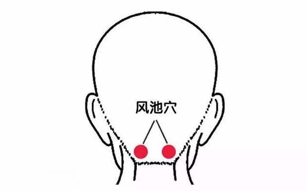 «Точка Конфуция» — выключатель стресса, напряженности и гарант ясного ума