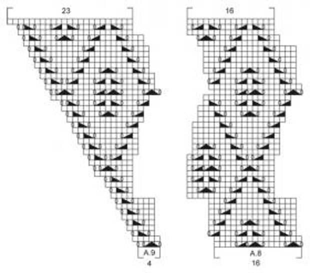 Белая шаль спицами - Схема 3