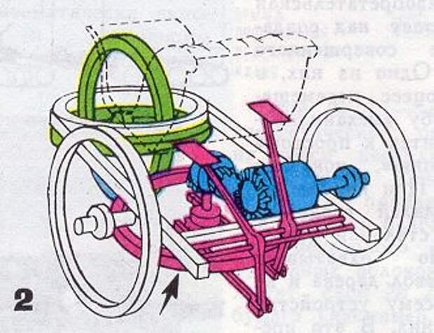 Самокатка Кулибина (схема)