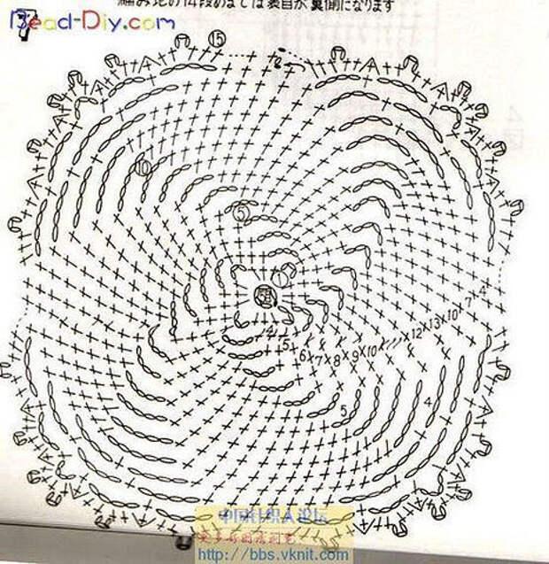 Сумка из спиральных мотивов крючком