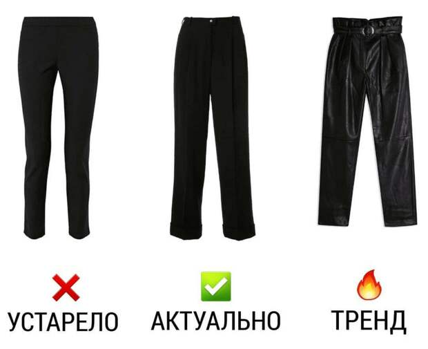 8 вещей базового гардероба в формате «устарело/актуально/тренд»