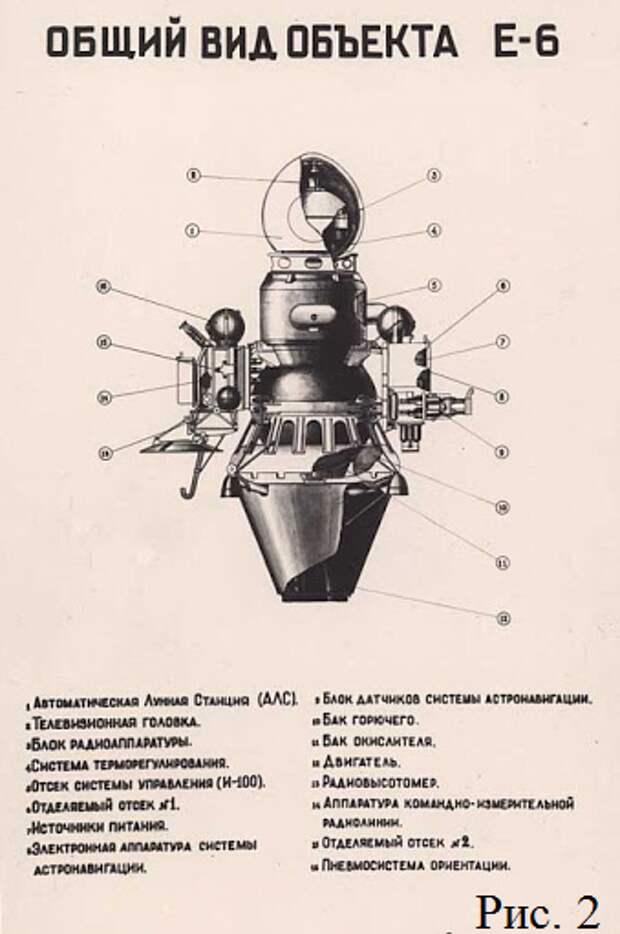 Как снимали Луну советские АМС