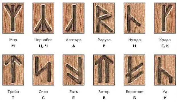 Образец рунического алфавита