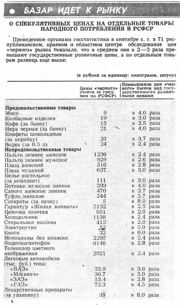 Опасность литературного вымысла, как учили языки в СССР и цена книг на советском рынке