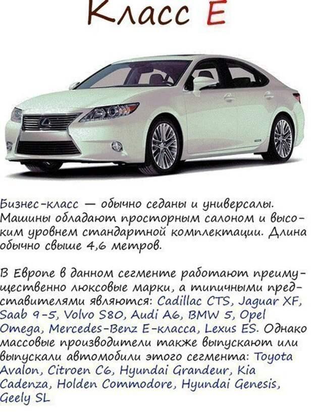 Классификация автомобилей 4