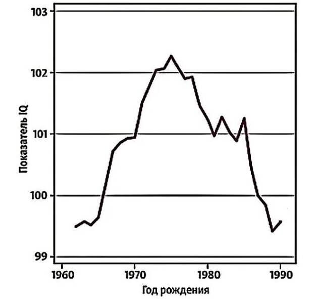 Неразрешимые проблемы капитализма, которые тормозят прогресс и ведут к деградации