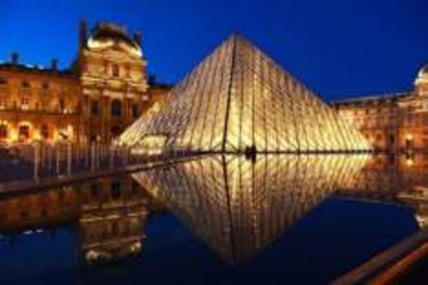 ТОП Самых посещаемых музеев мира