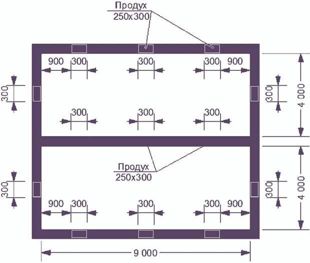 4 распространенные ошибки устройства вентиляционных продухов в фундаменте из-за которых они могут плохо выполнять свое предназначение