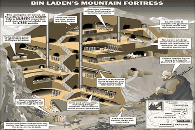 Что поразило советских воинов в подземном городе моджахедов Тора-Бора