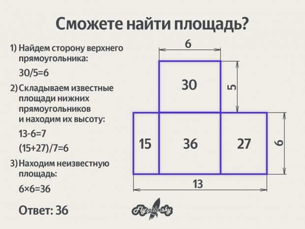 Геометрическая задачка: Сможете найти площадь?