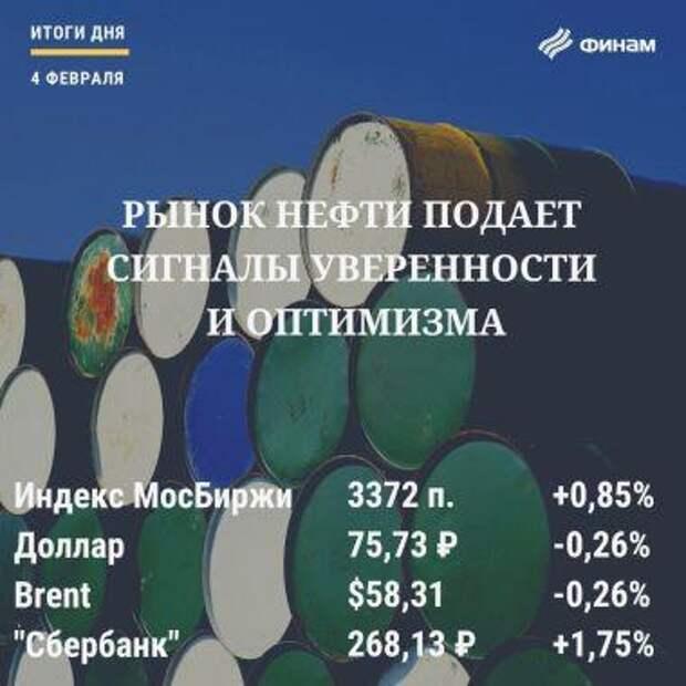 Итоги четверга, 4 февраля: Уход санкционных рисков и растущая нефть помогли рынку РФ закрыться ростом