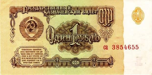 Почему рубль называют «деревянным»: как возникло известное выражение