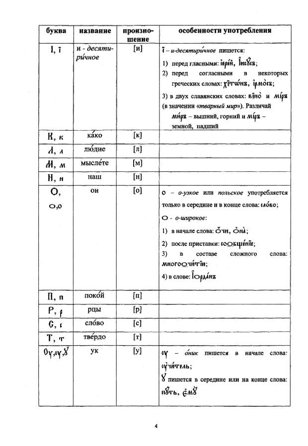церковнославянский в таблицах_04
