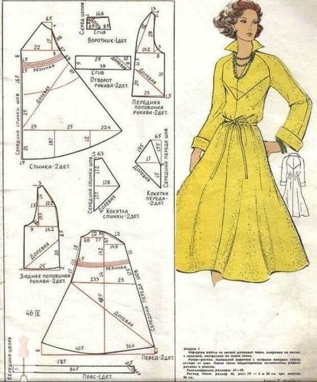 Выкройки платьев 1980-х годов