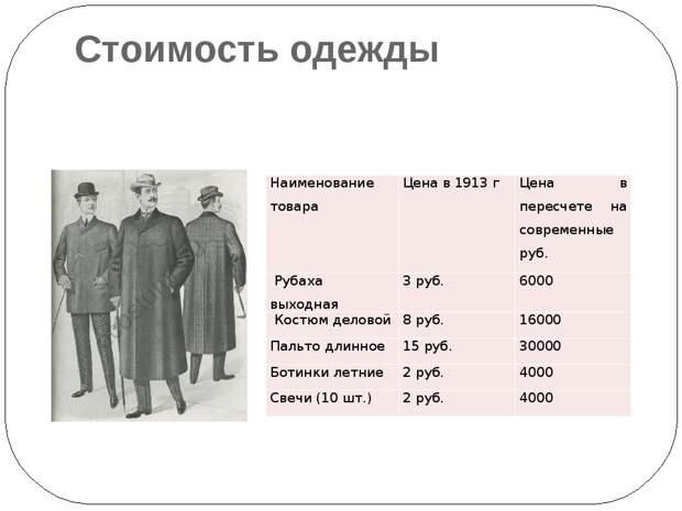 Стоимость продуктов дореволюционной России на современные деньги