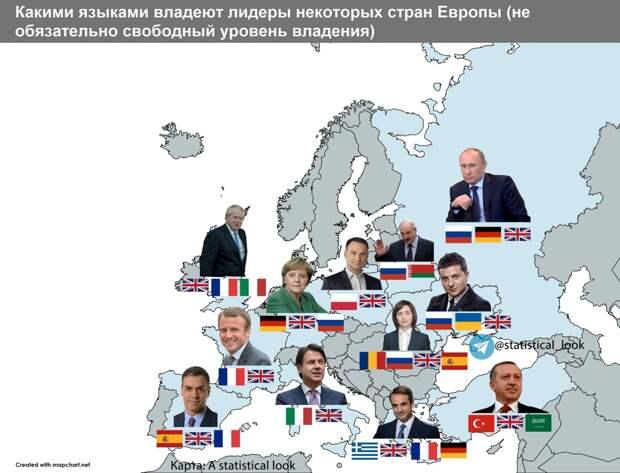 Языки лидеров Европы, дефицит в Туркмении и проблемы Саудовской Аравии