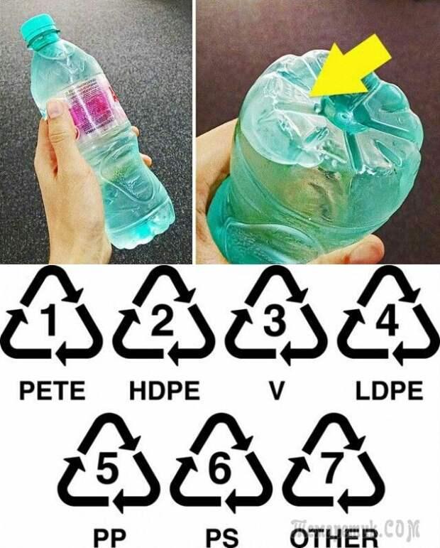 Про так называемый пищевой пластик