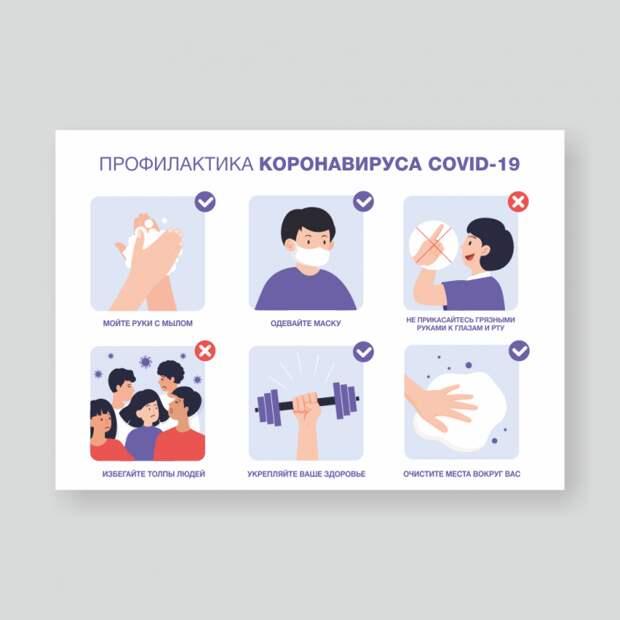 Предупреждающие таблички по коронавирусу. Подборкаchert-poberi-tablichki-koronavirus-55370614122020-18 картинка chert-poberi-tablichki-koronavirus-55370614122020-18