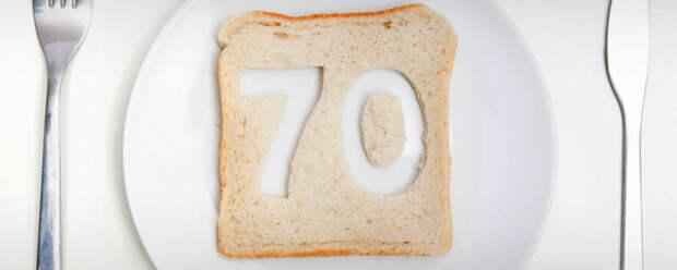 Фото st 7557 1 Гликемический индекс продуктов – что это и с чем его едят