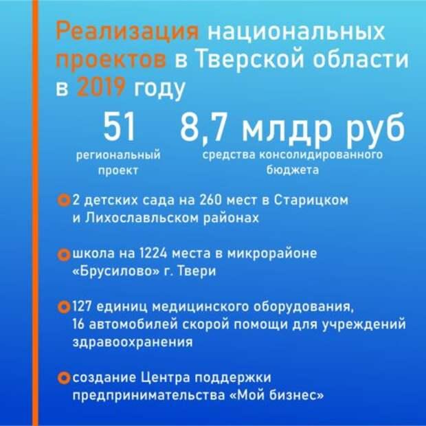 Игорь Руденя: Приоритетными направлениям в 2019 году были развитие экономики, модернизация инфраструктуры и поддержка семей