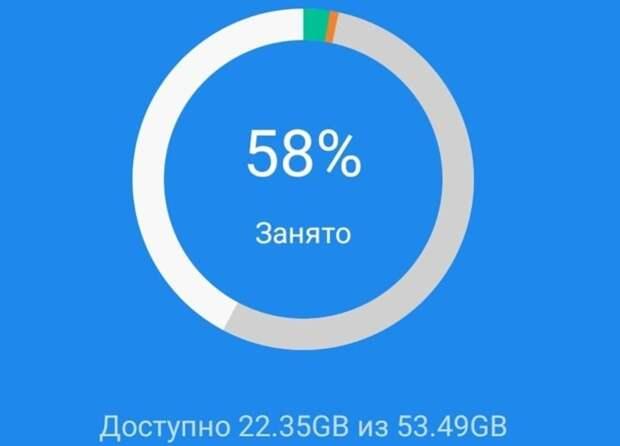 Память на телефоне занята на 100%