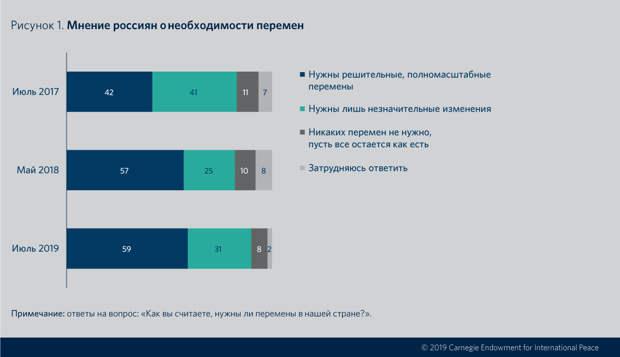 fig01-web_rus1
